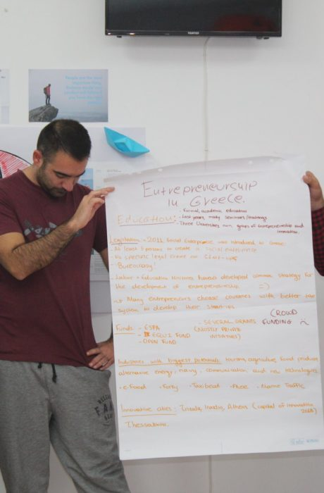 Start-up ecosystems